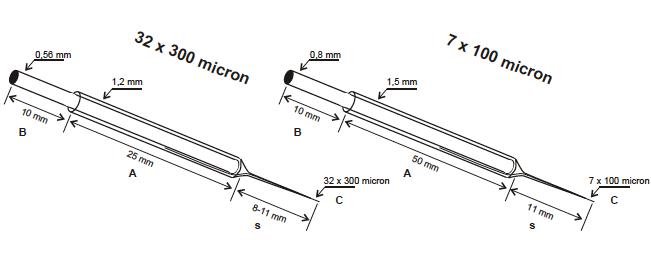 Working carbon fiber electrodes